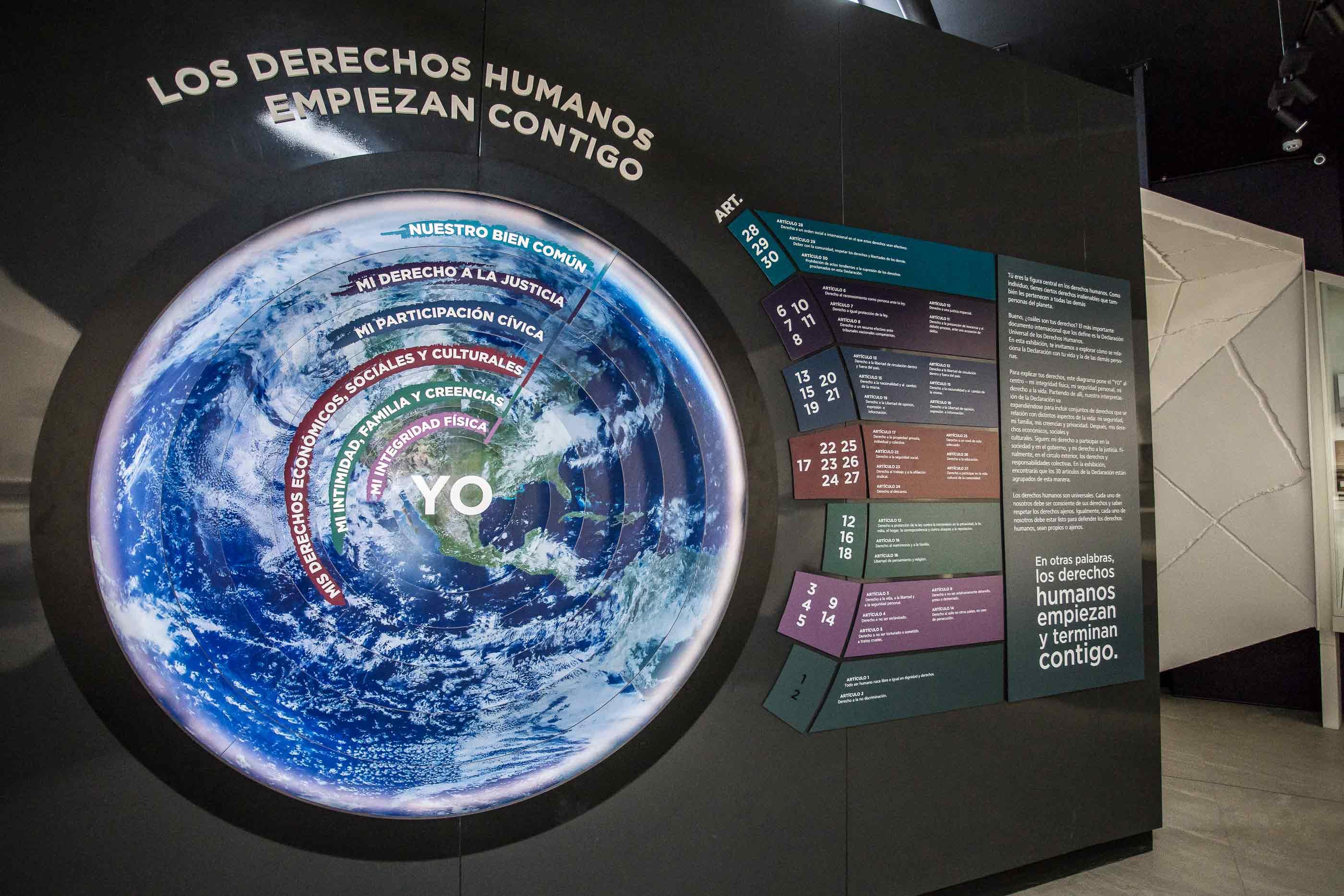 Museo De La Libertad Y Los Derechos Humanos26s